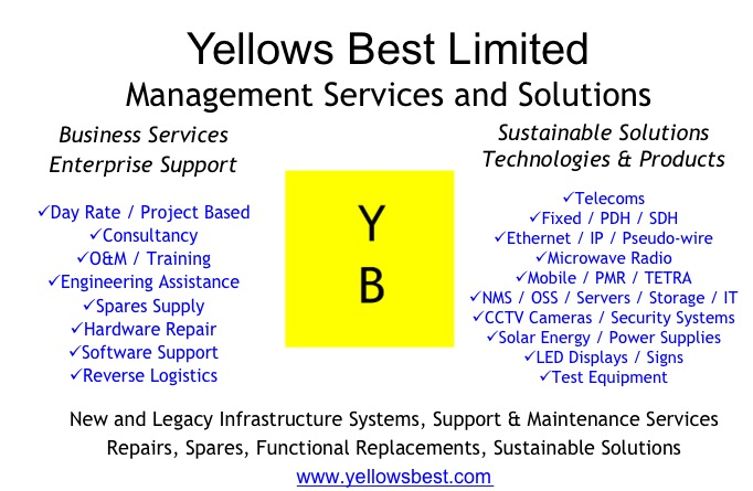 YB Services and Solutions Portfolio
