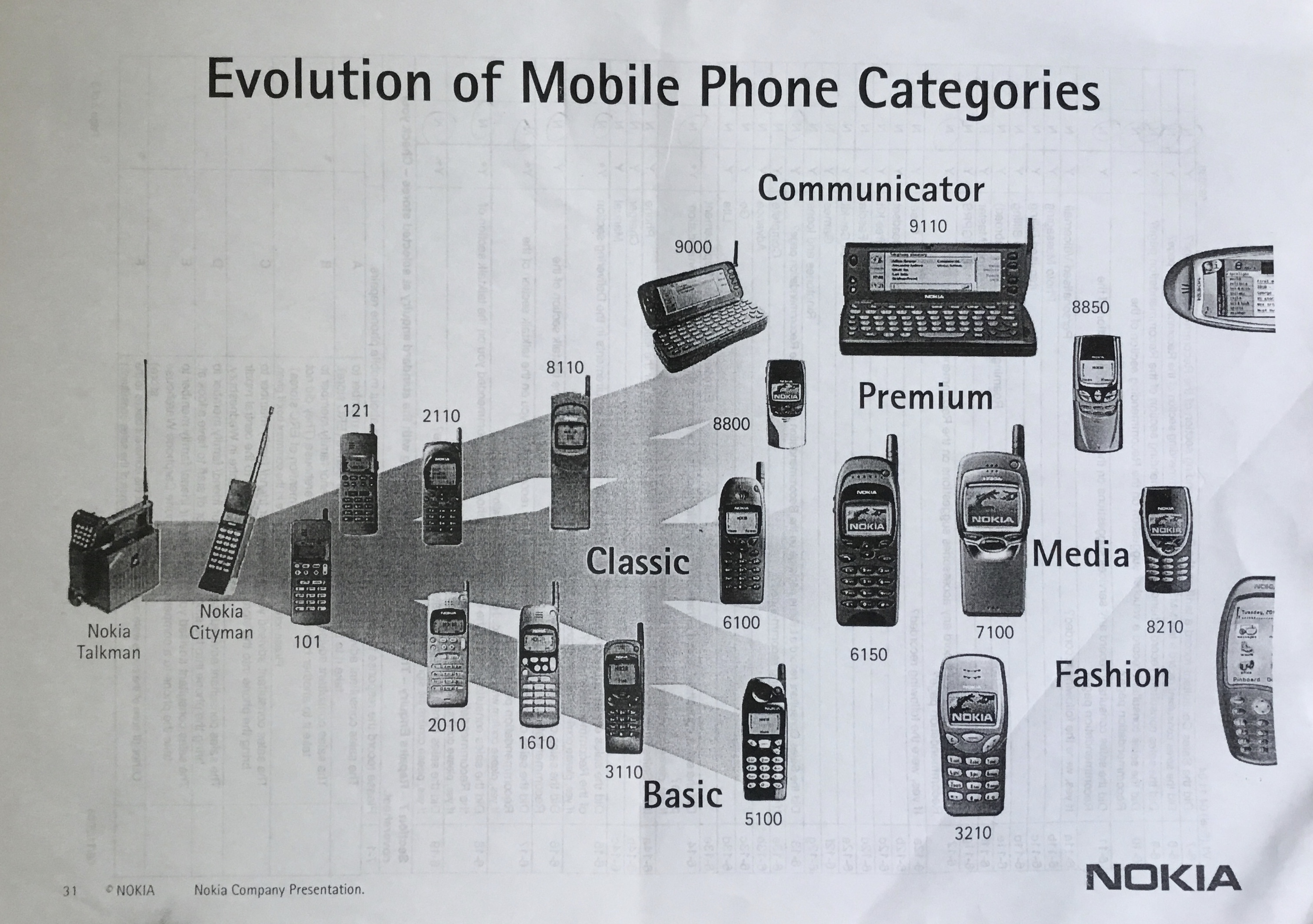 Mobile Evolution and the Extinction Event